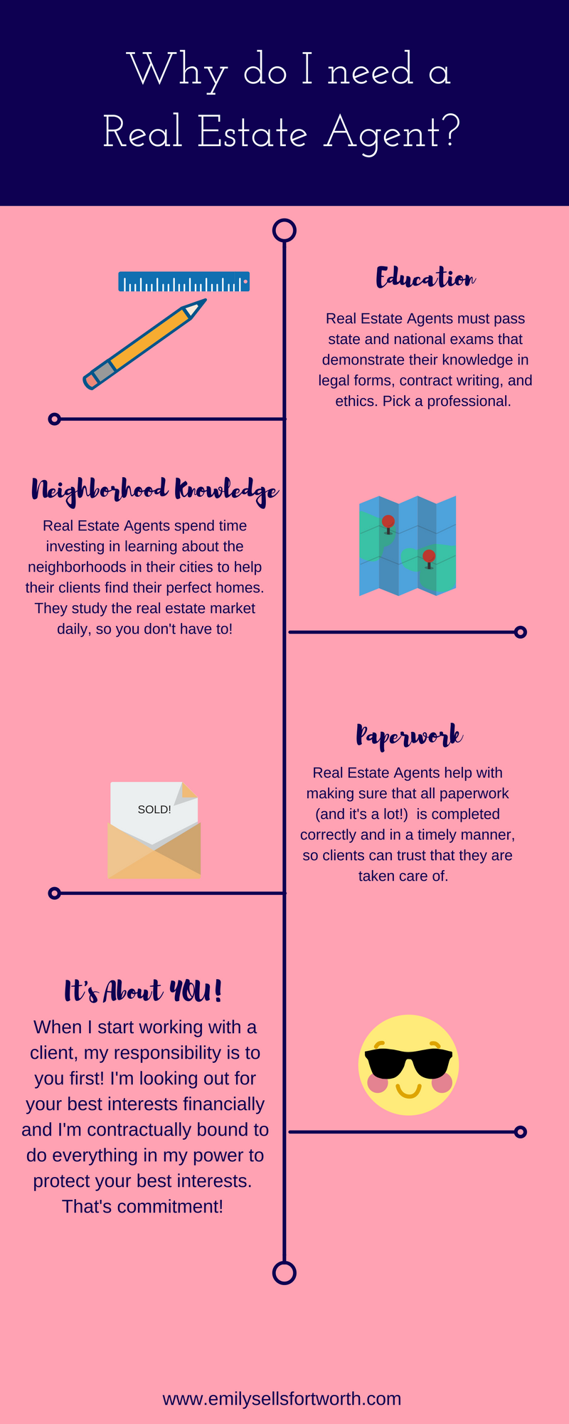 Why do I need a Real Estate Agent?.png