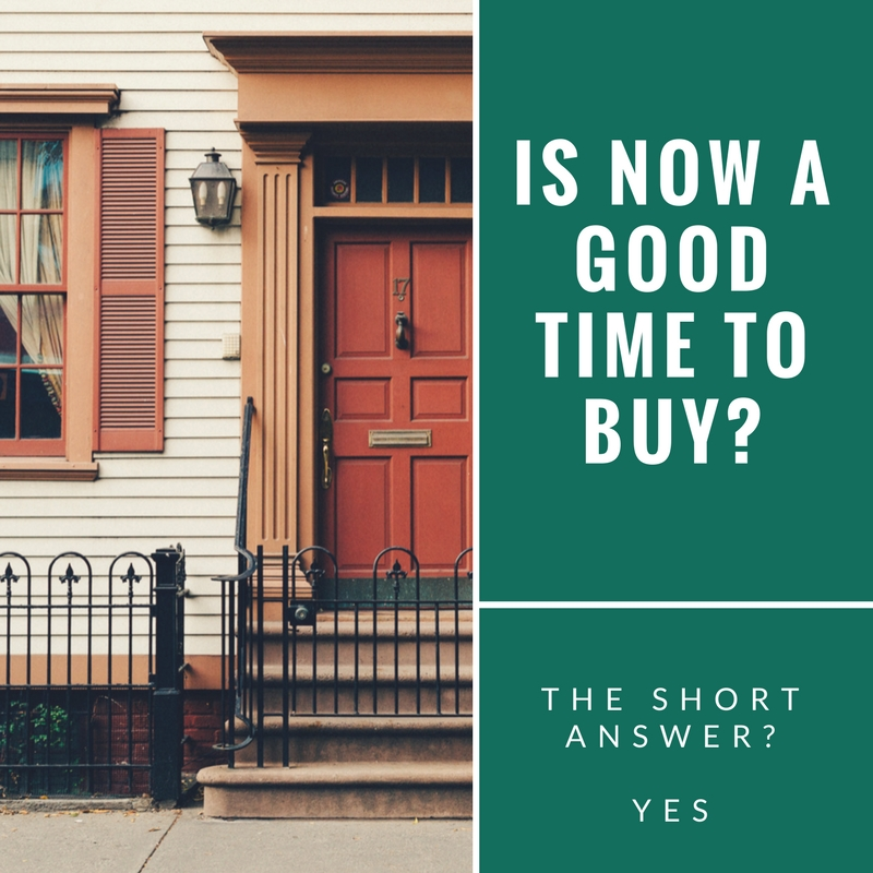 IS Now a good time to buy-